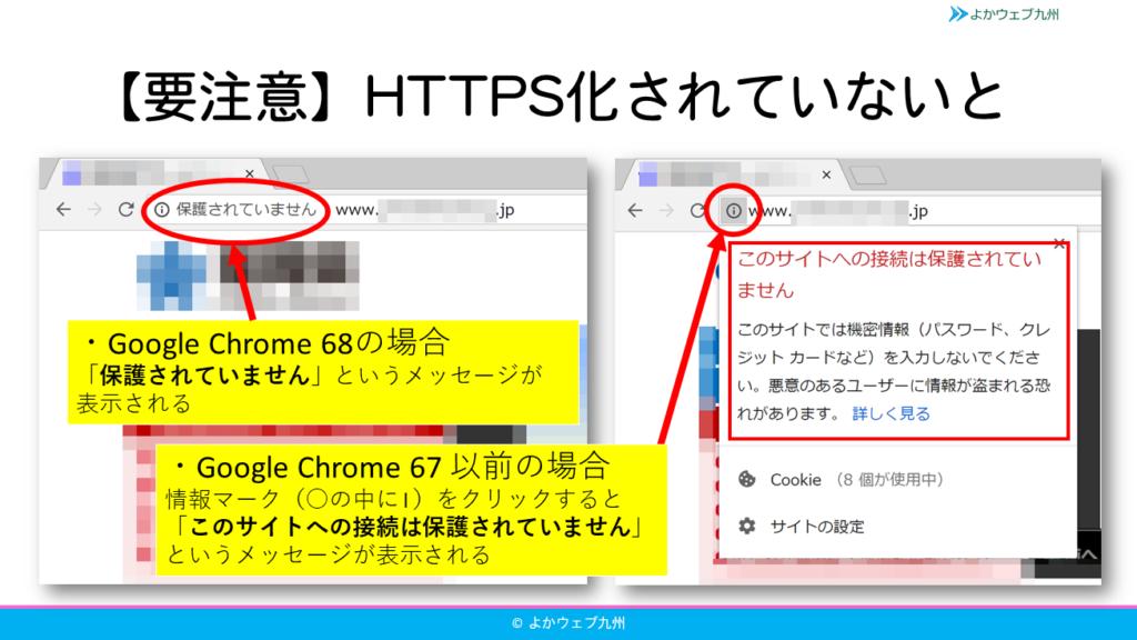 HTTPS化されていないと